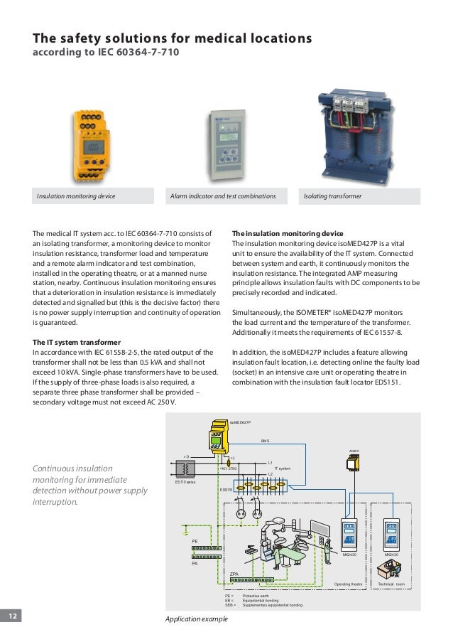 Electrical Safety Productoverview Prosp En