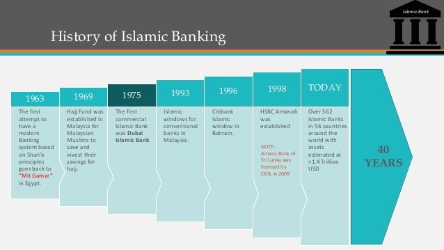 evolution of islamic banking International journal of accounting research vol 2, no 5, 2015 8 islamic banking and finance evolution: a panacea for sustainable development in nigeria.