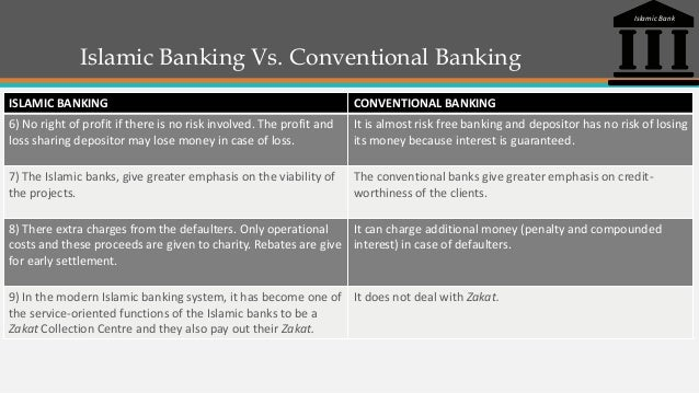 conventional bank and islamic bank This report focuses on the difference between islamic banking and conventional banking there are several islamic banks in bangladesh for specific and.