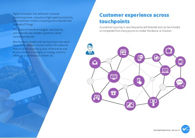 CX: Executive Guide to Enhance Your Digital Platform with Customer Ex…