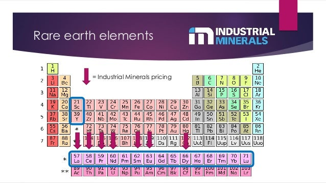 "worldwide rare earth elements industry to Also, small changes in the production of rare earth metals, will show some bigger changes in the prices of these metals, as the demand for these metals is established globally browse key industry insights spread across 1030 pages with 1945 market data tables & 27 figures & charts from the report, ""rare."