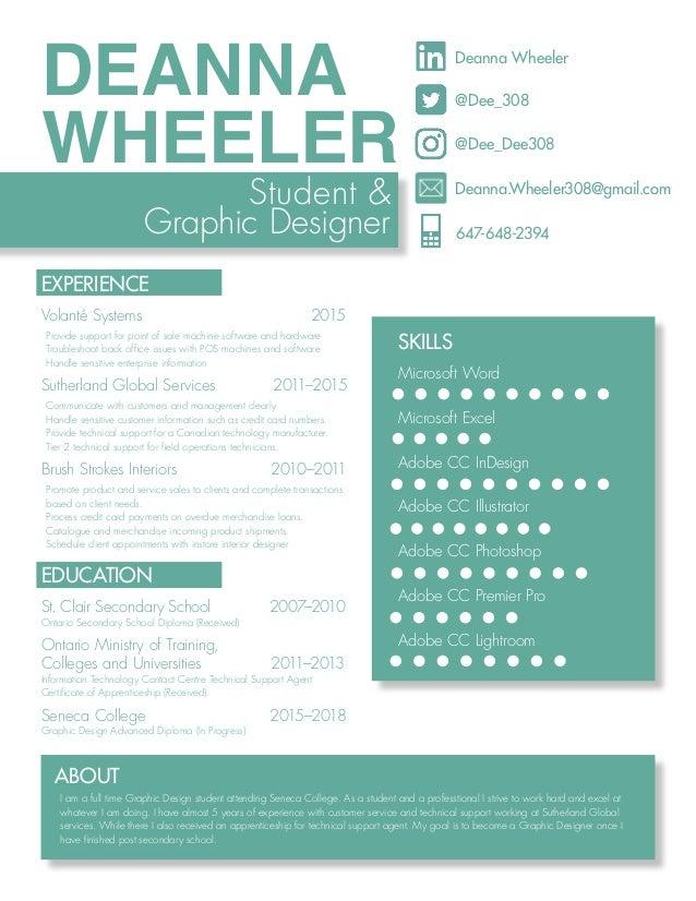 DEANNA WHEELER Student & Graphic Designer Deanna Wheeler @Dee_308 @Dee_Dee308 Deanna.Wheeler308@gmail.com 647-648-2394 EXP...