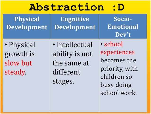 an analysis of the distinct stages of intellectual development in children Children at the formal operational stage of cognitive development are often able to plan quickly an organized approach to solving a problem other key characteristics piaget believed that what he referred to as hypothetico-deductive reasoning was essential at this stage of intellectual development.