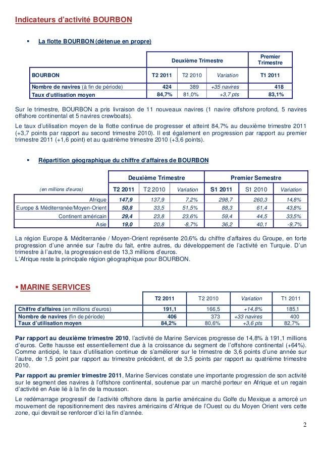 Communiqué de Presse Chiffre d'affaires au 2e trimestre 2011 Slide 2