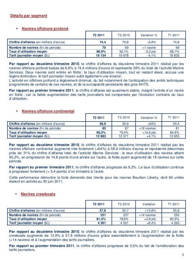 Communiqué de Presse Chiffre d'affaires au 2e trimestre 2011 Slide 3