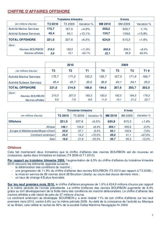 Communiqué de Presse Chiffre d'affaires 3ème trimestre 2010 Slide 2