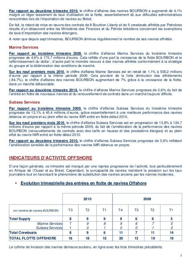 Communiqué de Presse Chiffre d'affaires 3ème trimestre 2010 Slide 3