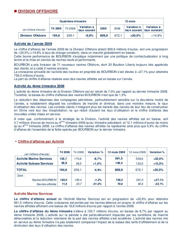 Communiqué de Presse Chiffre d'affaires T4 et annuel 2009 Slide 2