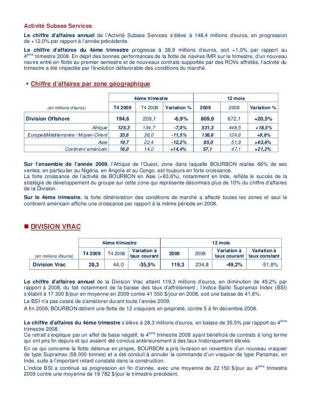 Communiqué de Presse Chiffre d'affaires T4 et annuel 2009 Slide 3