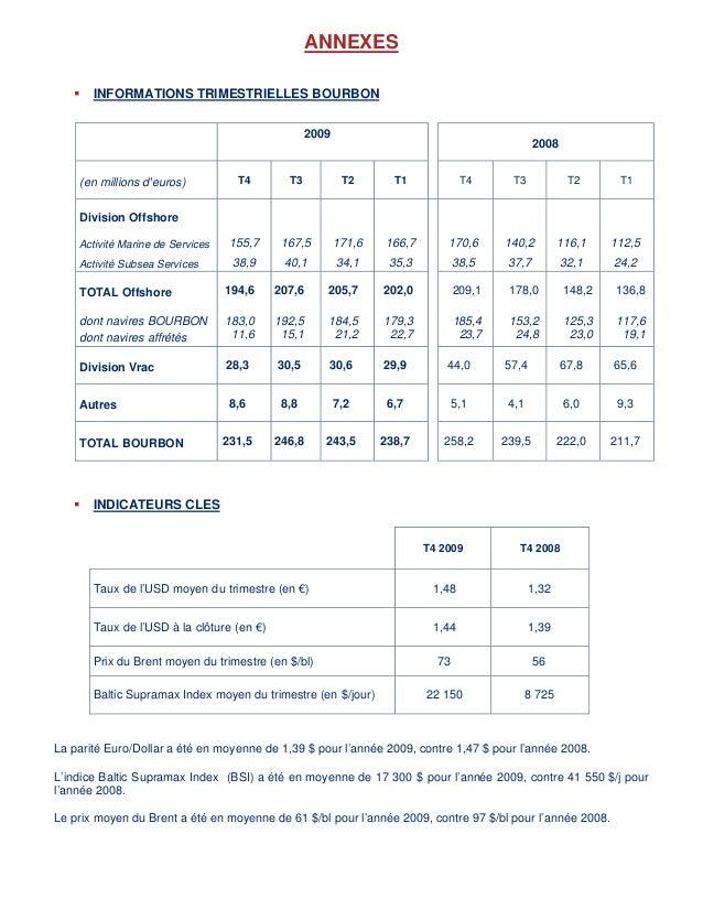 ANNEXES  INFORMATIONS TRIMESTRIELLES BOURBON  INDICATEURS CLES T4 2009 T4 2008 Taux de l'USD moyen du trimestre (en €) 1...