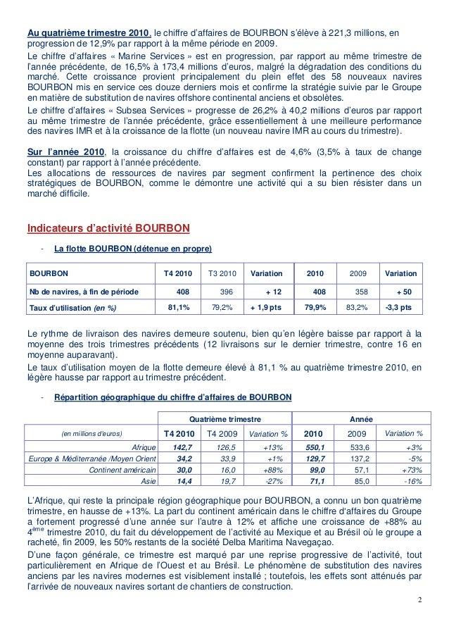 Communiqué de Presse Chiffre d'affaires quatrième trimestre et annuel 2010 Slide 2