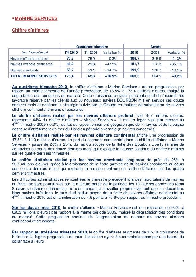 Communiqué de Presse Chiffre d'affaires quatrième trimestre et annuel 2010 Slide 3