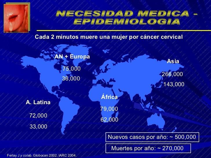 Nuevos casos por año: ~ 500,000 Muertes por año: ~ 270,000  AN + Europa África Asia A. Latina Cada 2 minutos muere una muj...