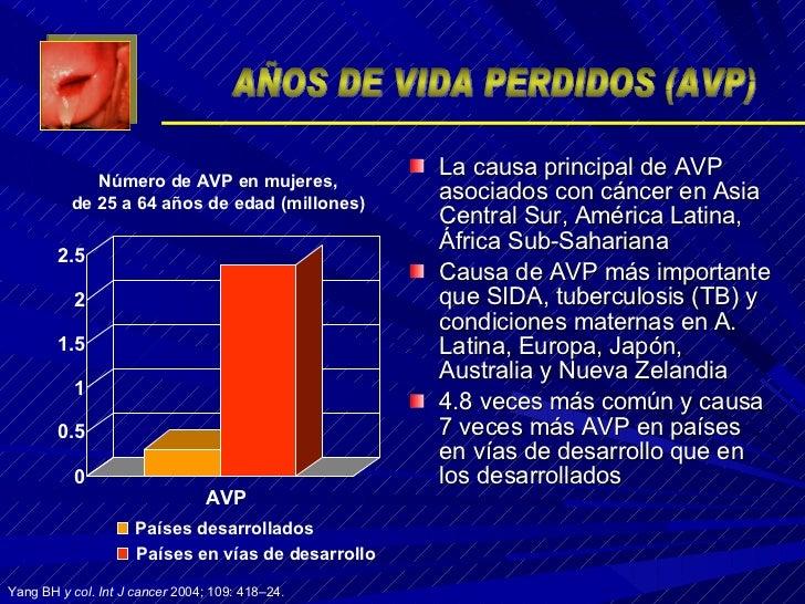 Yang BH  y col. Int J cancer  2004; 109: 418 – 24 . <ul><li>La causa principal de AVP asociados con cáncer en Asia Central...