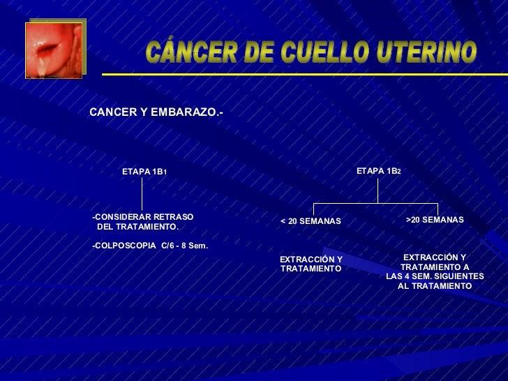 CANCER Y EMBARAZO.- CÁNCER DE CUELLO UTERINO ETAPA 1B 2 >20 SEMANAS EXTRACCIÓN Y TRATAMIENTO A LAS 4 SEM. SIGUIENTES AL TR...