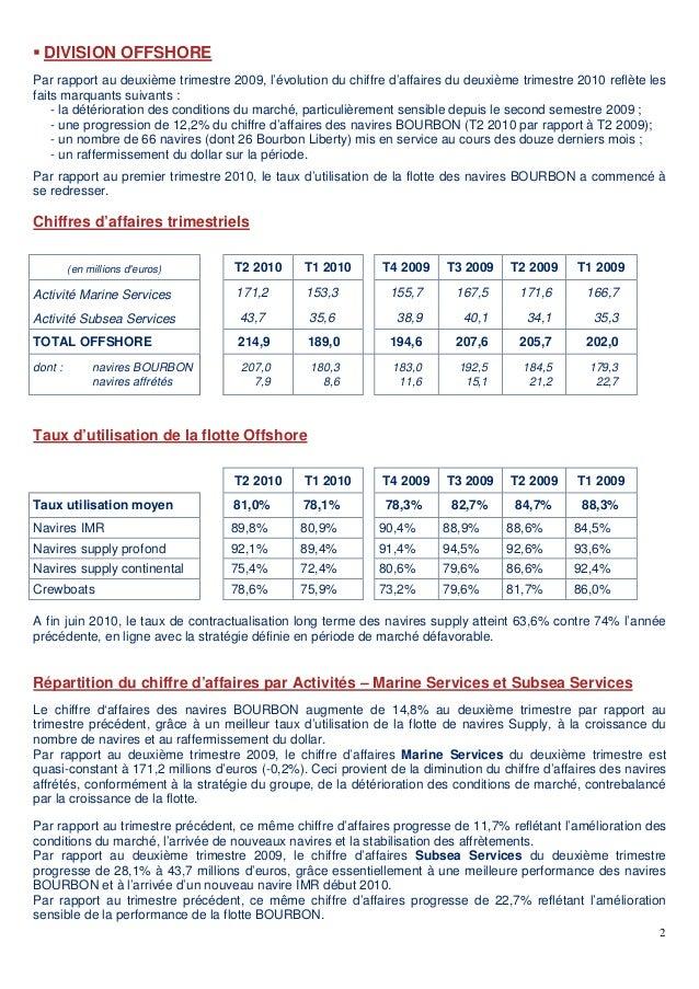 Communiqué de Presse Chiffre d'affaires du 2ème trimestre 2010 Slide 2