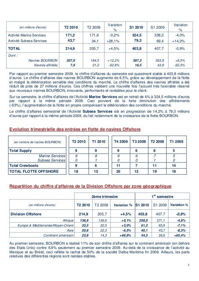 Communiqué de Presse Chiffre d'affaires du 2ème trimestre 2010 Slide 3