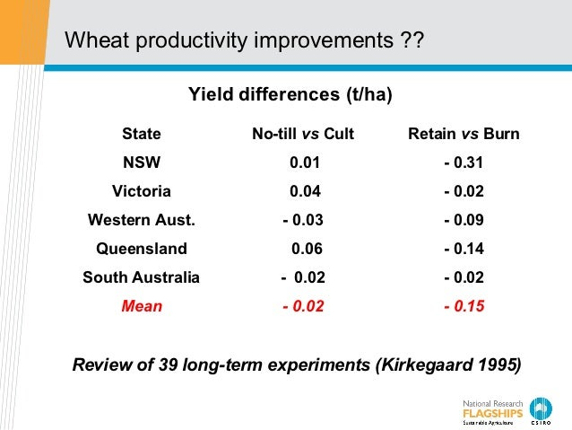 Wheat productivity improvements ??               Yield differences (t/ha)      State           No-till vs Cult     Retain ...