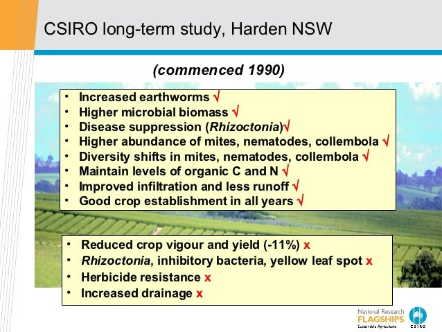 CSIRO long-term study, Harden NSW                  (commenced 1990)  •   Increased earthworms √  •   Higher microbial biom...
