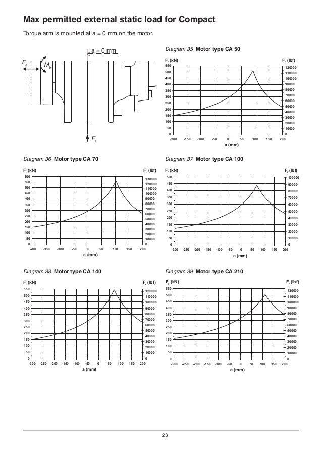 hagglunds ca motor service manual