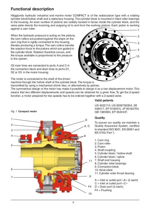 hgglunds ca bosch rexroth 6 638?cb=1489473059 ��������� ��������� ����������� h�gglunds ca bosch rexroth  at alyssarenee.co