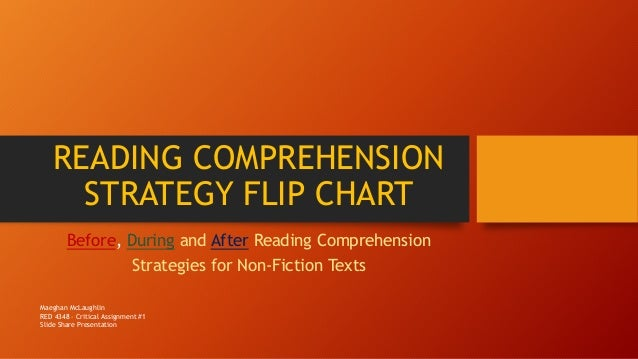 READING COMPREHENSION STRATEGY FLIP CHART Before, During and After Reading Comprehension Strategies for Non-Fiction Texts ...