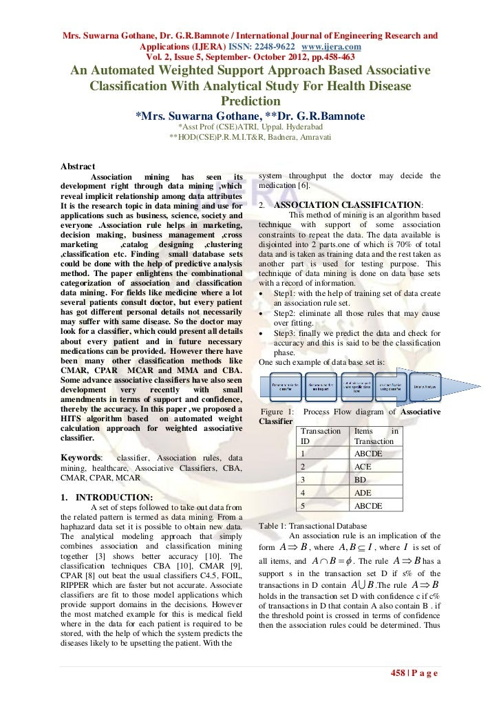 Mrs. Suwarna Gothane, Dr. G.R.Bamnote / International Journal of Engineering Research and                 Applications (IJ...