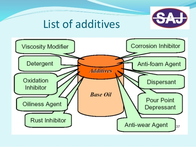 The Benefits of Using Oil Additives