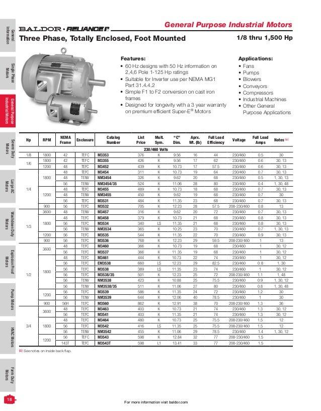 Baldor ca501 for 1 hp motor power consumption