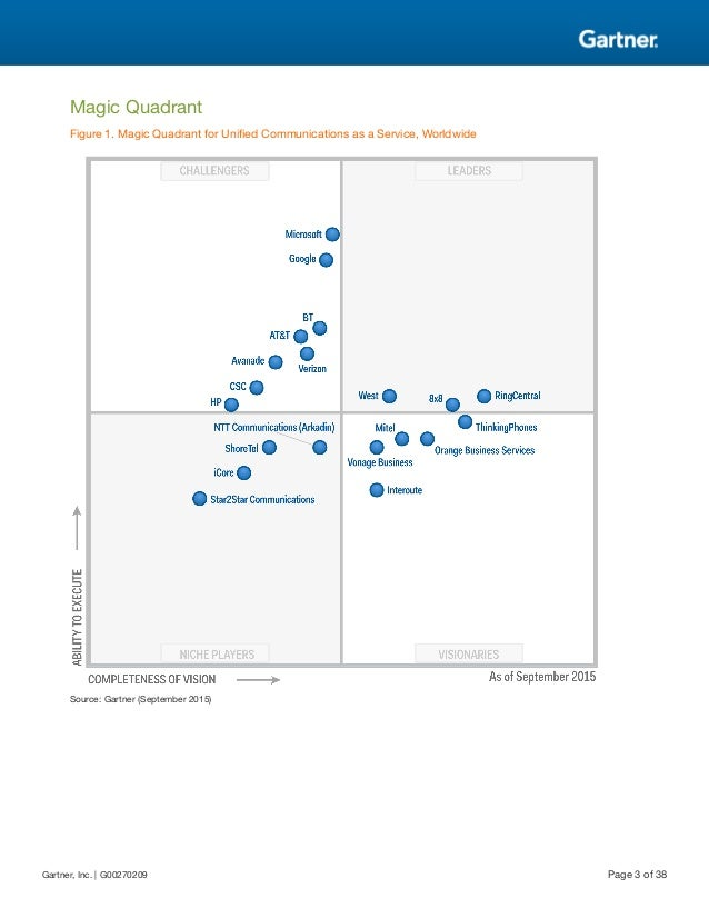 Gartner_Magic_Quadrant_for_UCaaS_2015