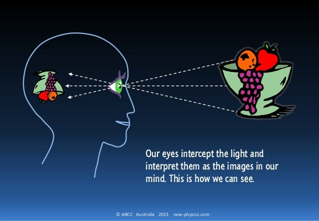 © ABCC Australia 2015 new-physics.com Our eyes intercept the light and interpret them as the images in our mind. This is h...