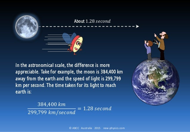 © ABCC Australia 2015 new-physics.com In the astronomical scale, the difference is more appreciable. Take for example, the...