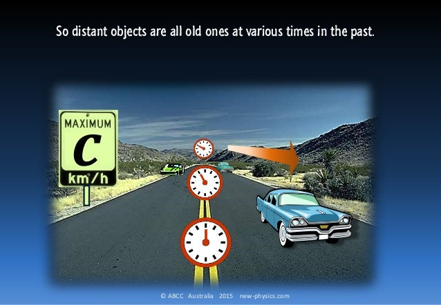 © ABCC Australia 2015 new-physics.com 𝒄 So distant objects are all old ones at various times in the past.