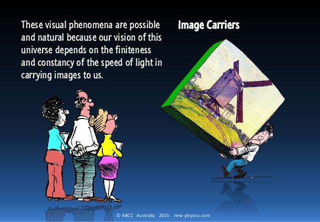 © ABCC Australia 2015 new-physics.com Image CarriersThese visual phenomena are possible and natural because our vision of ...