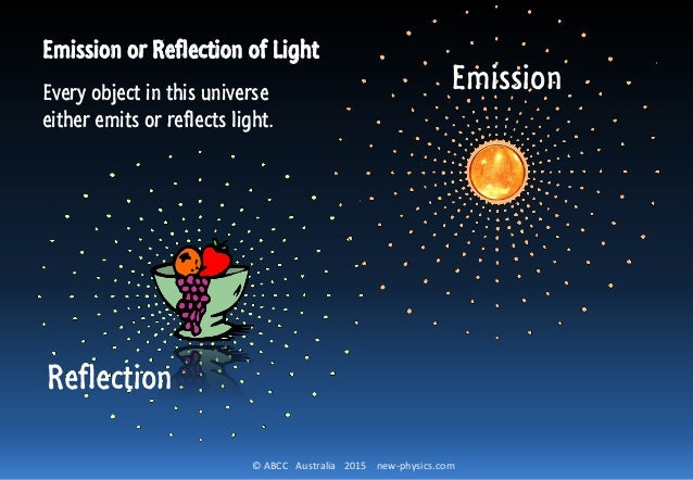 © ABCC Australia 2015 new-physics.com Emission or Reflection of Light Every object in this universe either emits or reflec...