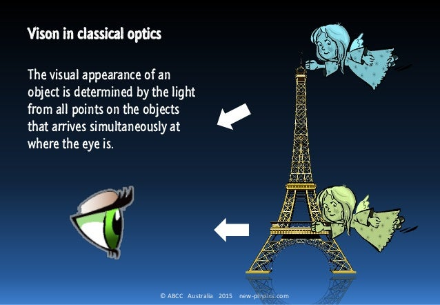 © ABCC Australia 2015 new-physics.com Vison in classical optics The visual appearance of an object is determined by the li...