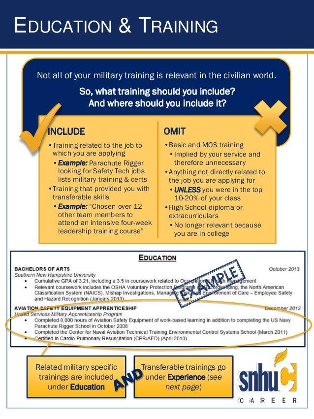 military resume addendum