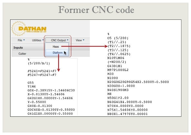 Former CNC code