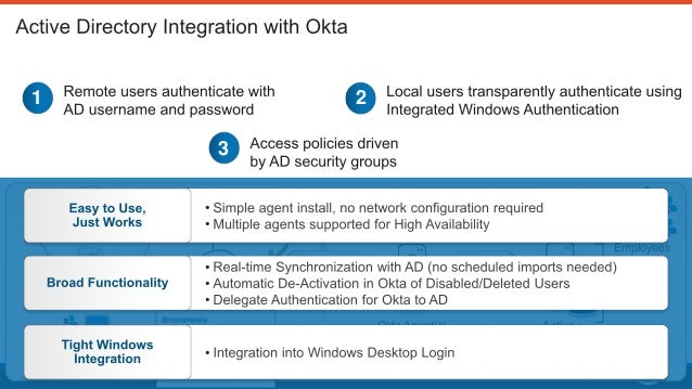 Push Okta Users To Active Directory