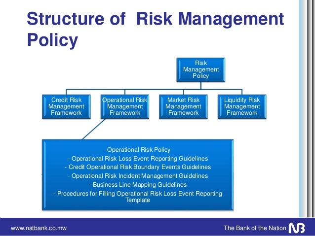 Operational risk management framework presentation for Operational guidelines template
