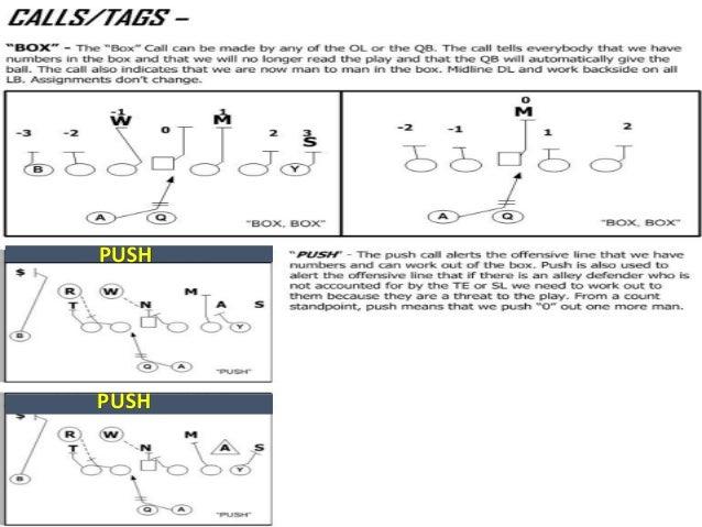 PDF CREATOR 1-3-2 OFFENSE PDF