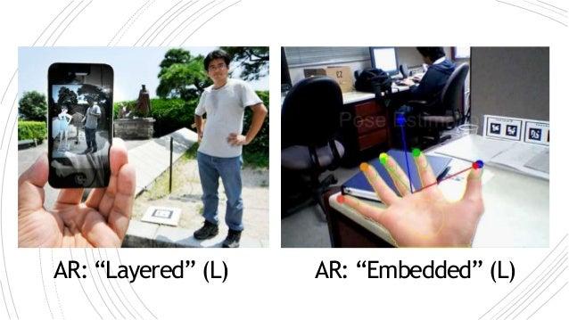 """AR: """"Layered"""" (L) AR: """"Embedded"""" (L)"""