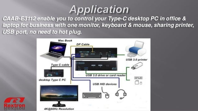 4K@60Hz(4:4:4) Type-C 2 Port KVM Switch-CAAB-E3112