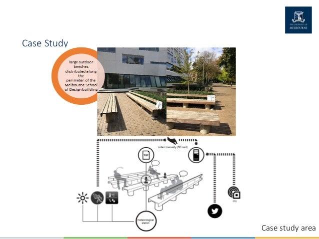 media futures and new technologies melb uni handbook