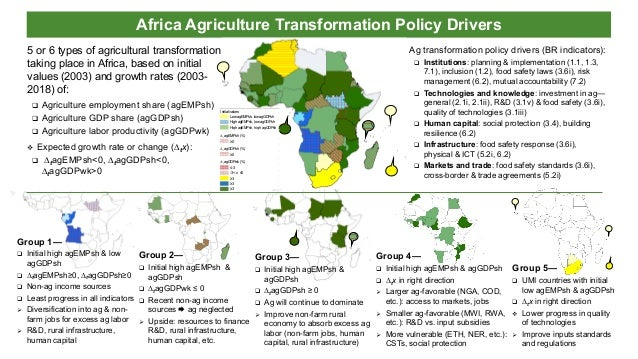Africa Agriculture Transformation Policy Drivers 5 or 6 types of agricultural transformation taking place in Africa, based...