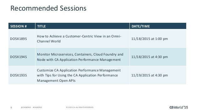 6 © 2015 CA. ALL RIGHTS RESERVED.@CAWORLD #CAWORLD Recommended Sessions SESSION # TITLE DATE/TIME DO5X189S How to Achieve ...