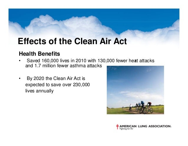 the impact of air pollution on health and economy The book consists of 21 chapters dealing with air pollution and its effects in the  fields of health, environment, economy and agricultural.