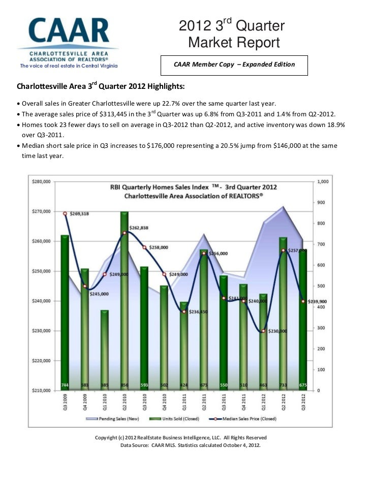 2012 3rd Quarter                                                                        Market Report The voice of real es...