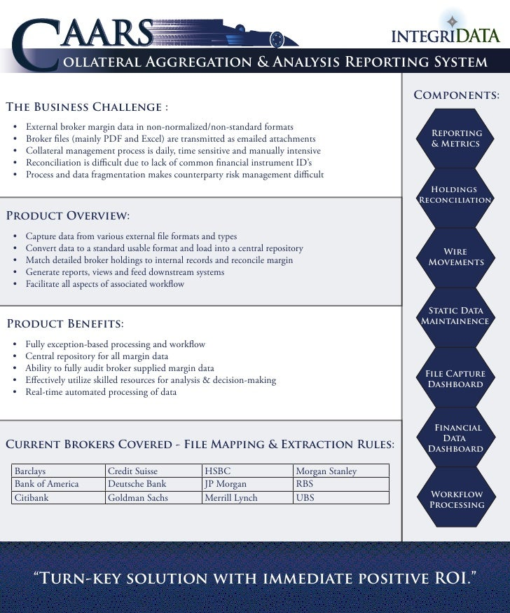 Caars Derivatives Collateral And Margin Management System