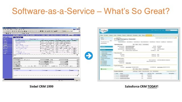 Software-as-a-Service – What's So Great? Siebel CRM 1999 Salesforce CRM TODAY!